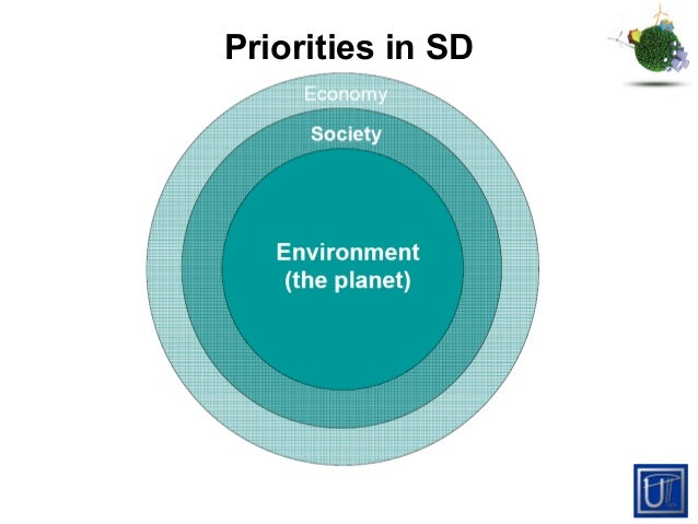 should air quality and climate change policies be developed through an integrated approach Assignment air quality and climate change as integrated  should air quality and climate change policies be developed through anintegrated approachb.