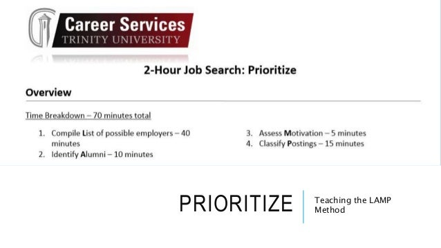 the 2 hour job search pdf