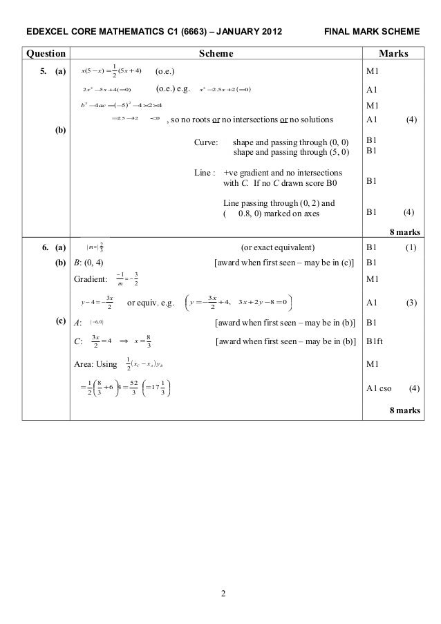 c1 mark scheme Get youtube without the ads working no thanks 1-month free  c1 surds and graphs ocr may 2015 q1 and 2 - duration: 6:42 mathsdave 994 views.