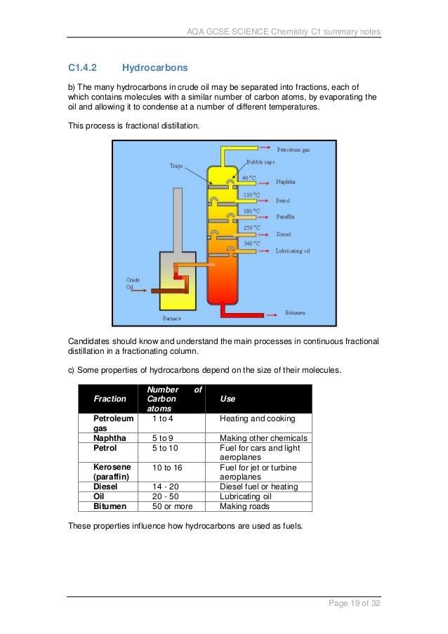 AQA GCSE Science C1 notes – Fractional Distillation of Crude Oil Worksheet