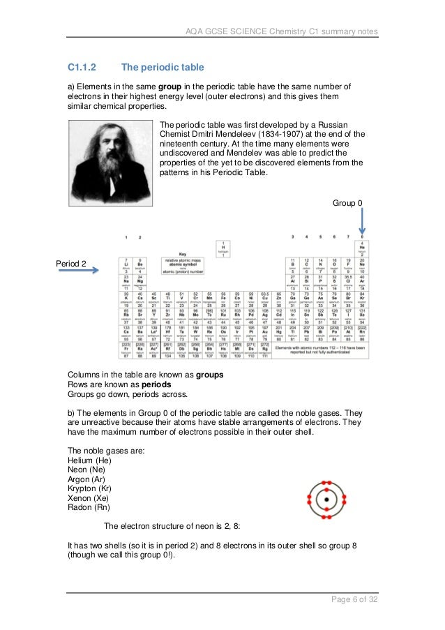 aqa gcse - Periodic Table Aqa Gcse