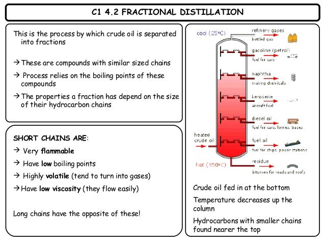 What is the fractional distillation of crude oil?