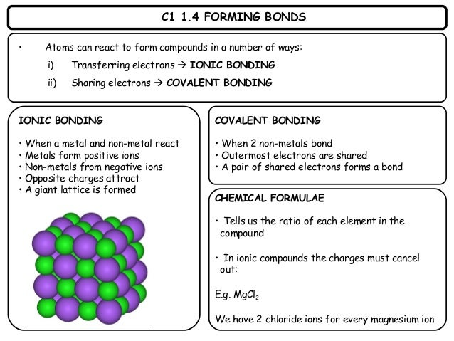 bonding atom and ionic compound Ionic bonds ionic bonding occurs between charged particles these may be atoms or groups of atoms, but this discuss will be conducted in terms of single atoms.