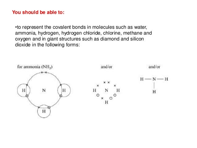 C21 Structure And Bonding