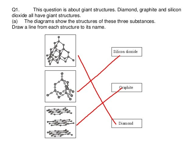 how to draw graphite structure