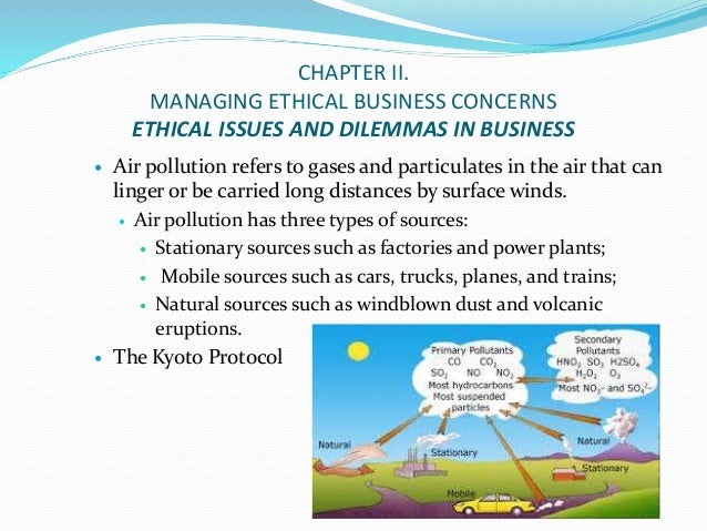 ethical issue in environmental pollutio The ethics of pollution control business ethics business management business human resource management the rest of this chapter concentrates on a single range of problems, the ethical issues environmental problems as market defects.