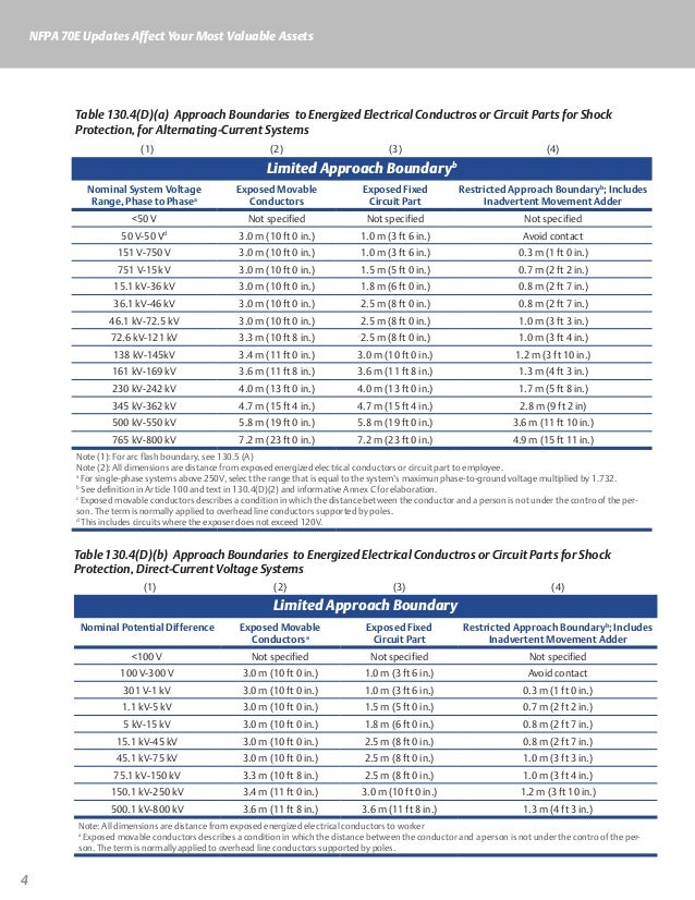 HVM NFPA 70E White Paper