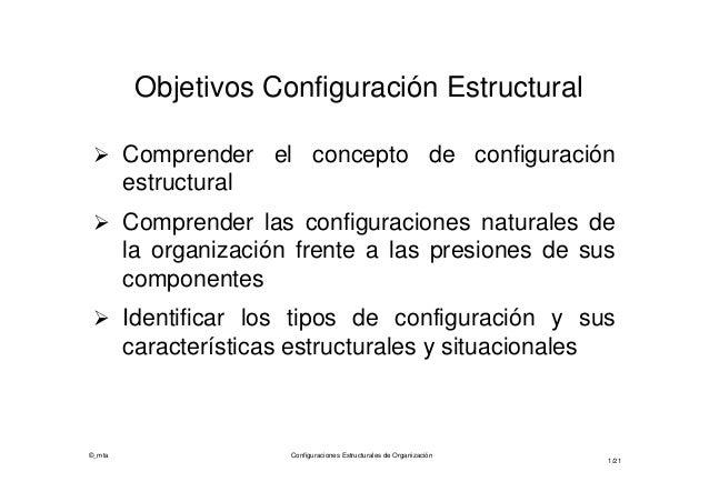 ©_mta Configuraciones Estructurales de Organización1/21Objetivos Configuración Estructural Comprender el concepto de conf...