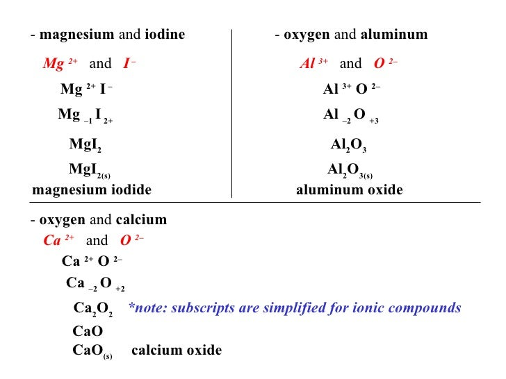 C20 review unit 01 matter energy and the periodic table compound sodium chloride 42 magnesium and iodine urtaz Image collections