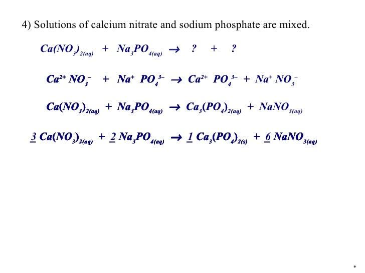 C20 Review Unit 02 Chemical Reactions