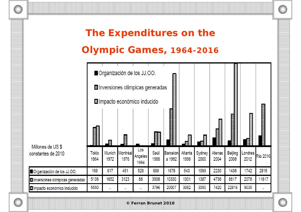 The economic impact of the olympic