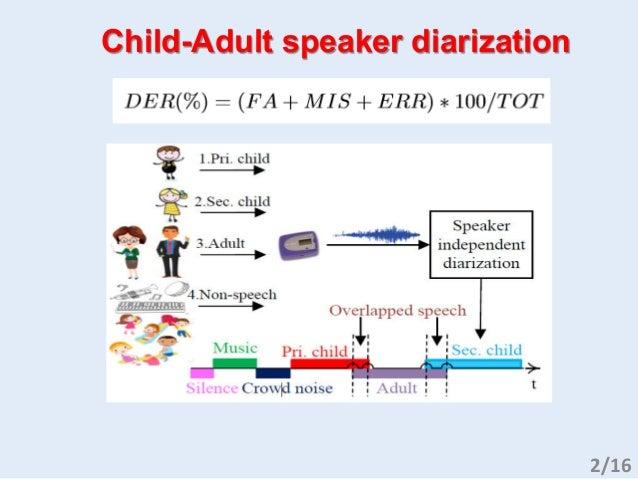 presentation_Diarization_MIT Slide 3
