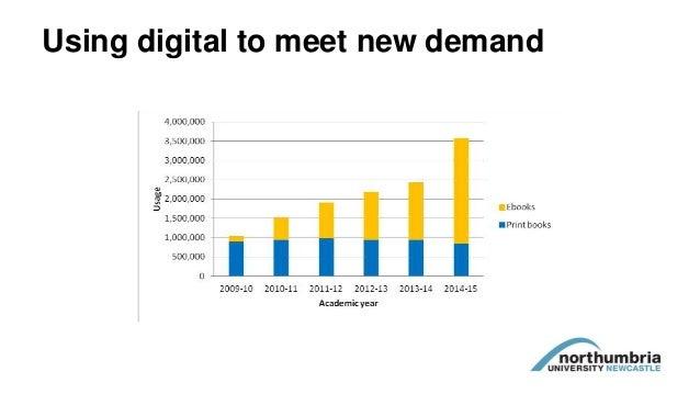 Using digital to meet new demand