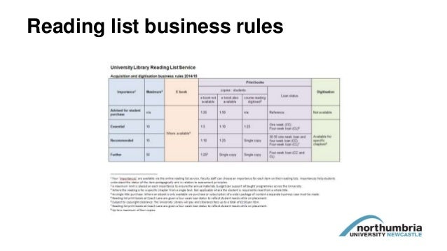 Reading list business rules