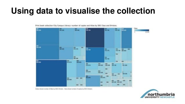 Using data to visualise the collection