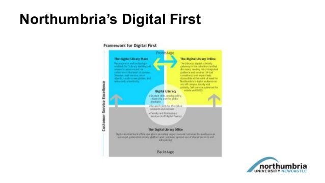 Northumbria's Digital First
