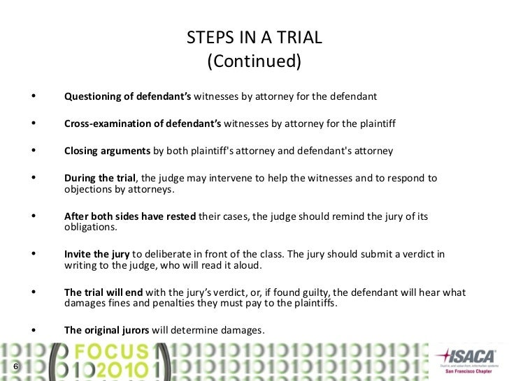 How Do You Write Direct Examination Questions for a Mock Trial?