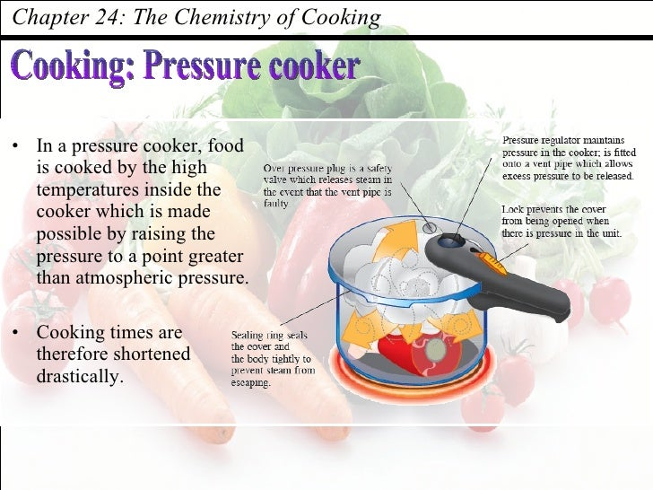 the chemistry of food and cooking A blog about food and its components: with a little bias towards baking, barley,  and coffee.