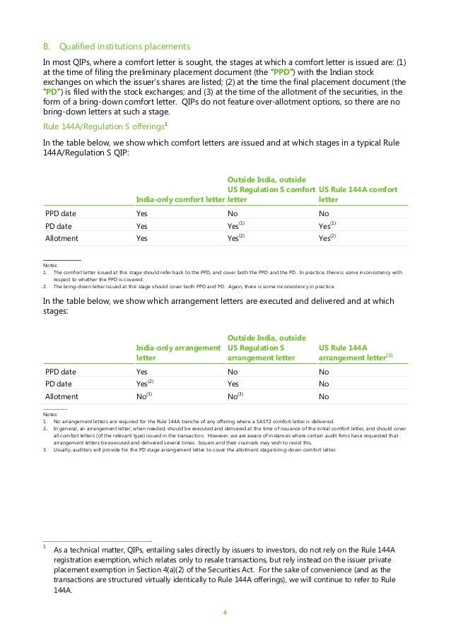 Comfort letter auditors ipo