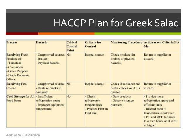 Haccp Flow Chart For Chicken Salad - Salad haccp flow ...