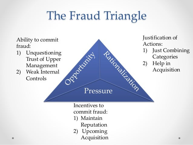 internal fraud case study Internal and external pressures can lead companies case study: a lack of outrage comes forward to report a suspicion of fraud is a key.