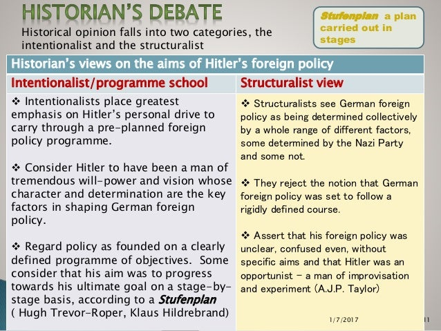 foreign policy of hitler with structuralist and intentionalist views Intentionalist historians argue that hitler was a  (or structuralism) suggested that hitler's power  he has a largely negative view of hitler.