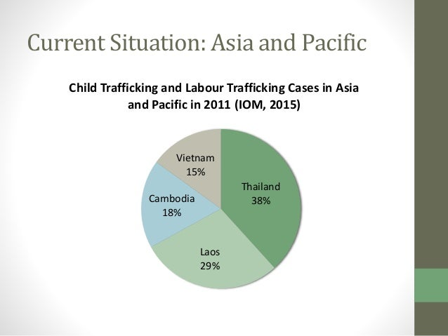 04.06 foreign policy - Human Trafficking in Thailand Case ...