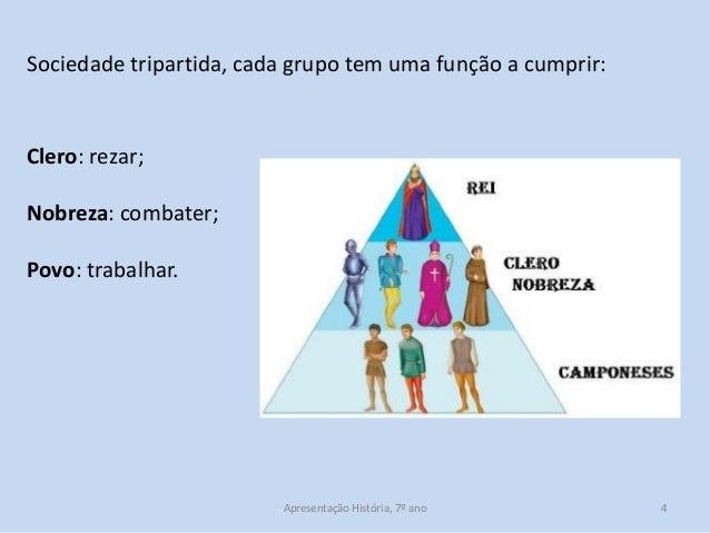 Sociedade tripartida, cada grupo tem uma função a cumprir:  Clero: rezar;  Nobreza: combater; Povo: trabalhar.  Apresentaç...