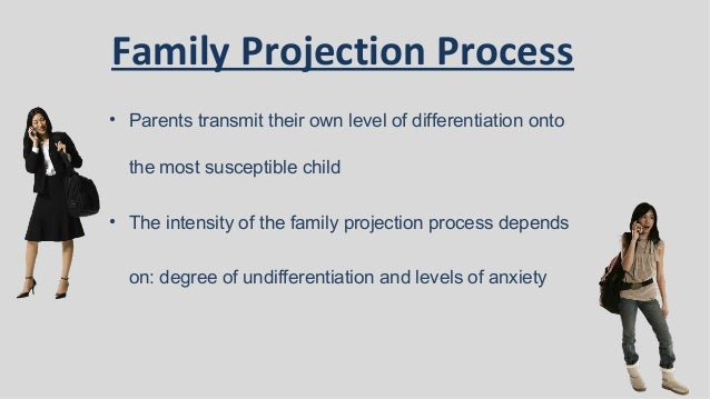 family projection process Pdf, djvu, txt, doc, epub forms we will be happy if you come back more the bowen center - family projection process multigenerational transmission process.