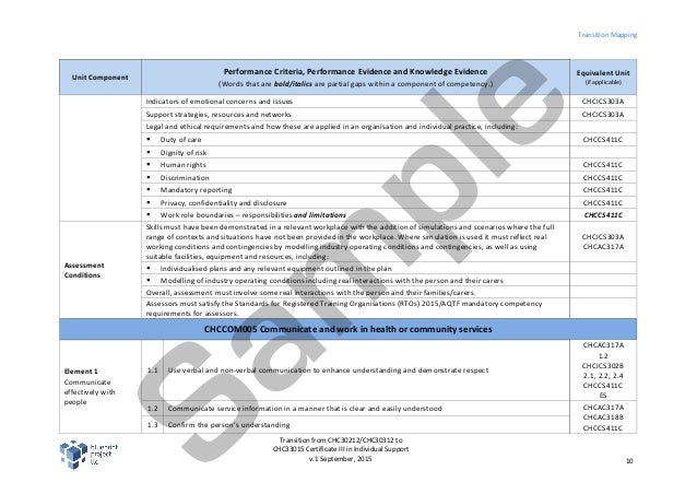 CHC30208 - Certificate III in Aged Care