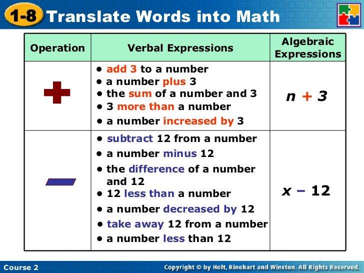 Translating Expressions