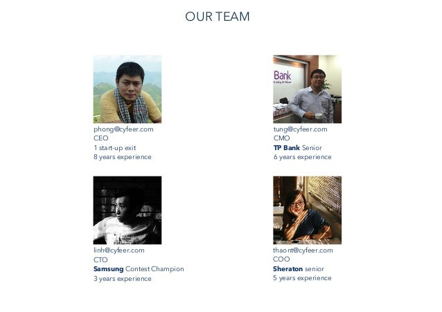 FUNDING 50% Team Expansion (to 16 members) 30% Customers acquisition (HCMC, Hanoi) 12% Additional revenue streams 8% SeA m...