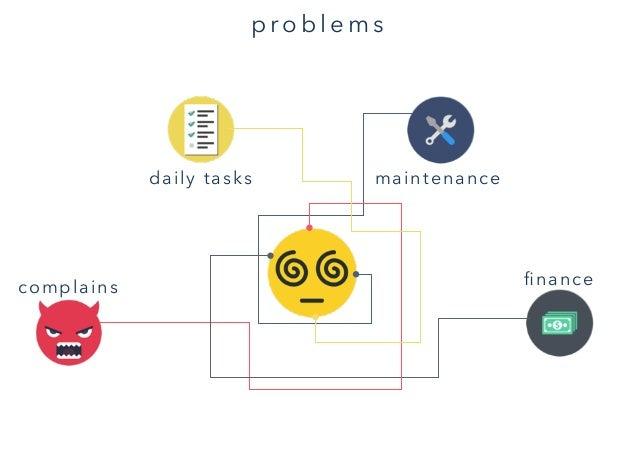p ro b l e m s finance maintenance complains daily tasks