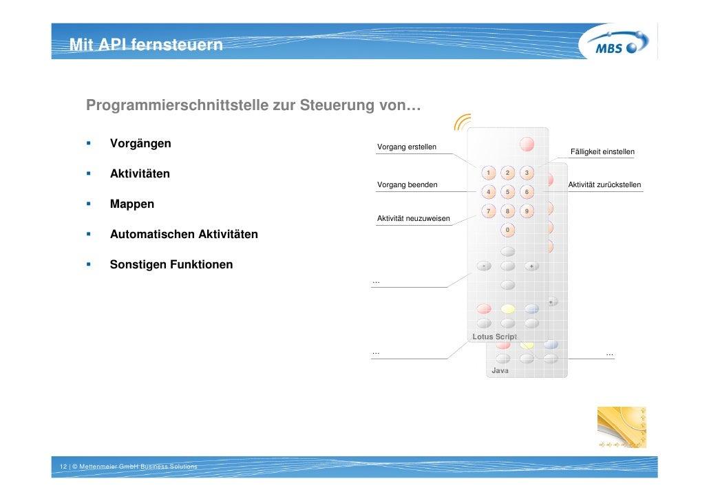 Titel 1 Zeile Arial 20pt bold   Mit API fernsteuern          Programmierschnittstelle zur Steuerung von…                 V...