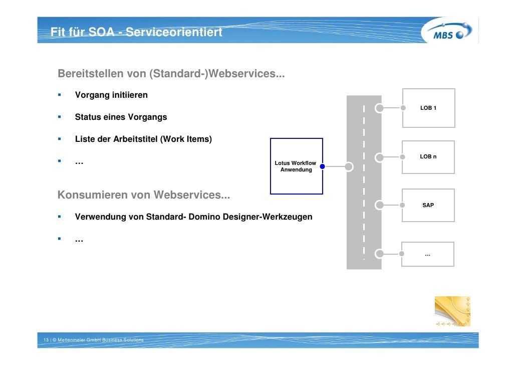 Titel 1 SOA -Arial 20pt bold   Fit für Zeile Serviceorientiert        Bereitstellen von (Standard-)Webservices...         ...