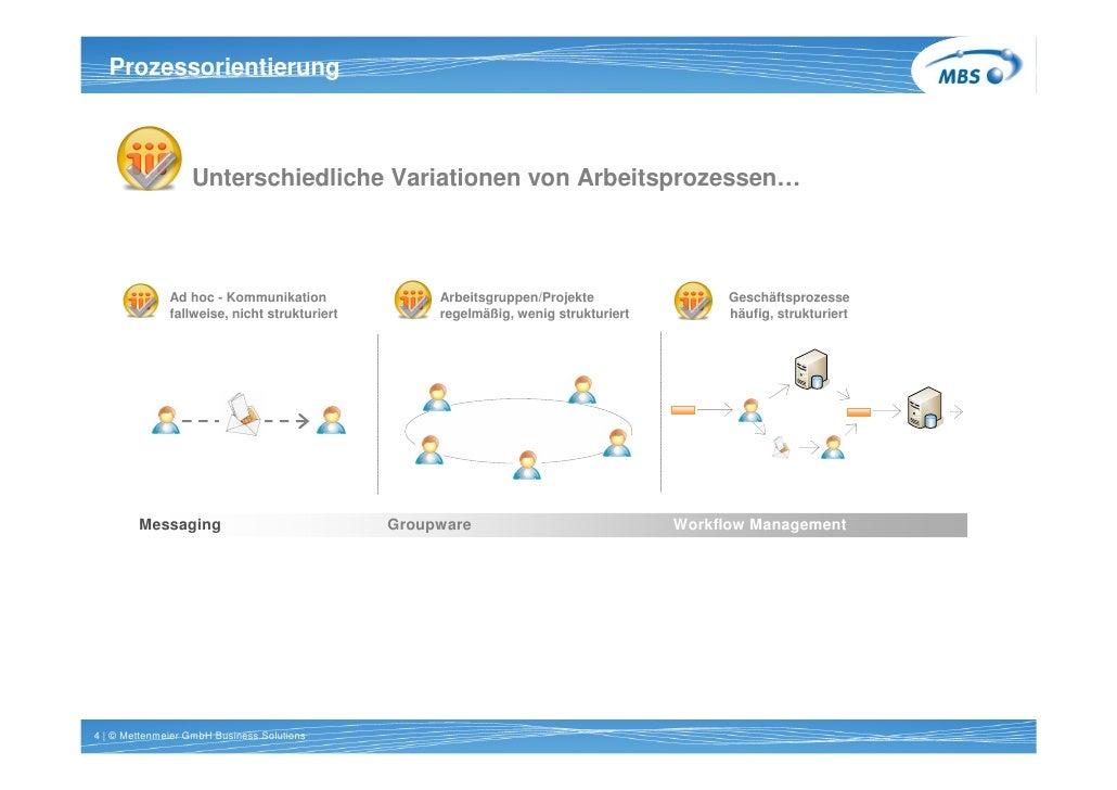 Prozessorientierung   Titel 1 Zeile Arial 20pt bold                      Unterschiedliche Variationen von Arbeitsprozessen...