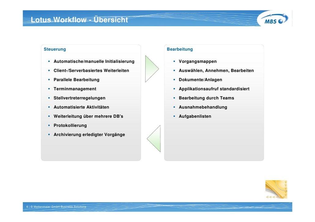 Titel 1 Workflow - 20pt bold   Lotus Zeile Arial Übersicht   Komponenten der Prozessausführung             Steuerung      ...