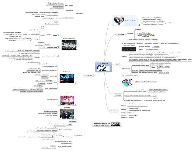 Mind Map créée par Chris Delepierre sous licence directeur de l'agence digitale Wokine Startup Studio de Wokine : Kowin an...