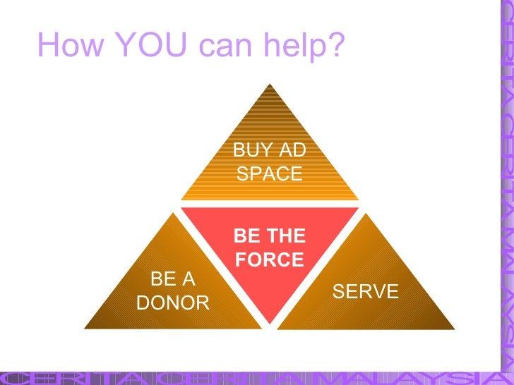 How to get the 600K? <ul><li>Revenue </li></ul><ul><li>Platinum Donor </li></ul><ul><li>5 x RM50,000   250,000 </li></ul><...