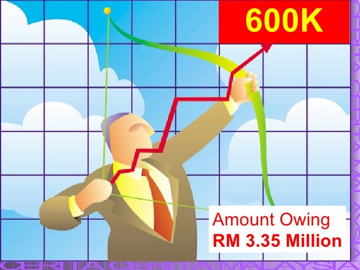 <ul><li>600K </li></ul>Amount Owing RM 3.35 Million