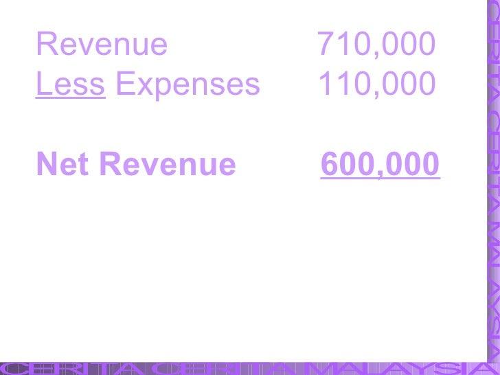 Revenue  710,000 Less  Expenses  110,000 Net Revenue  600,000