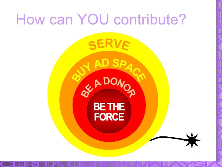 How can YOU contribute? SERVE BUY AD SPACE BE A DONOR BE THE FORCE