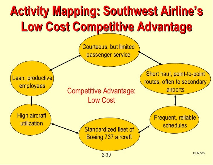 "low cost airlines the operations strategies Airlines' costs fall into three main categories: labor, jet fuel, and ""all other,"" which is chiefly the cost of buying, leasing, and maintaining aircraft over the past three years."
