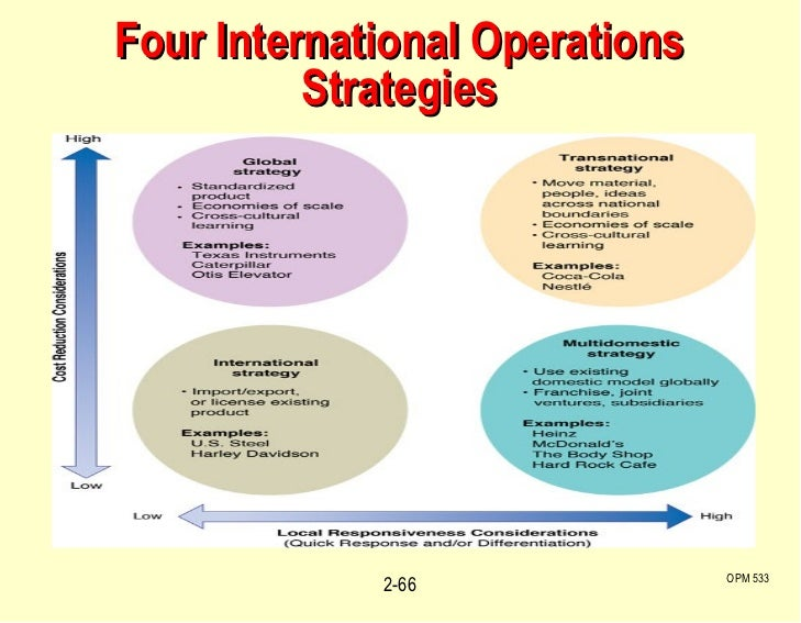 international strategy Global business strategy can be defined as the business strategies engaged by the businesses, companies or firms operating in a global business environment and serving consumers throughout the world global business strategies are closely related to the business developing strategies adopted by businesses to meet their short and long term.