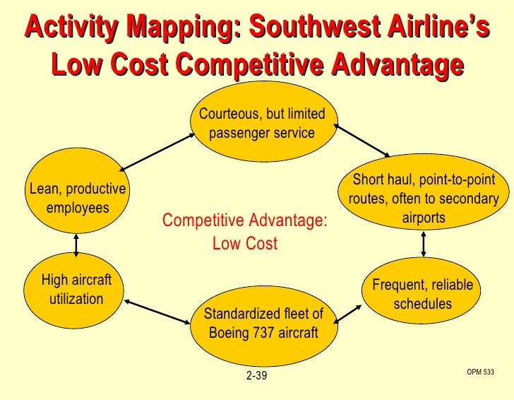 southwest airlines operations strategy essays Free essay: southwest airlines  southwest airlines mgt 620x- operations southwest airlines essays identify current strategy southwest airlines co.