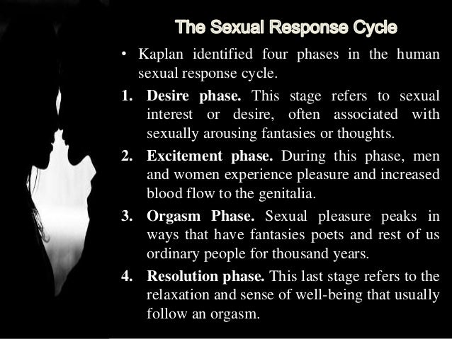 Signs of sexual frustration