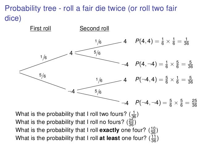 C2 st lecture 9 probability handout 1 4 11 probability tree roll a fair die twice ccuart Images
