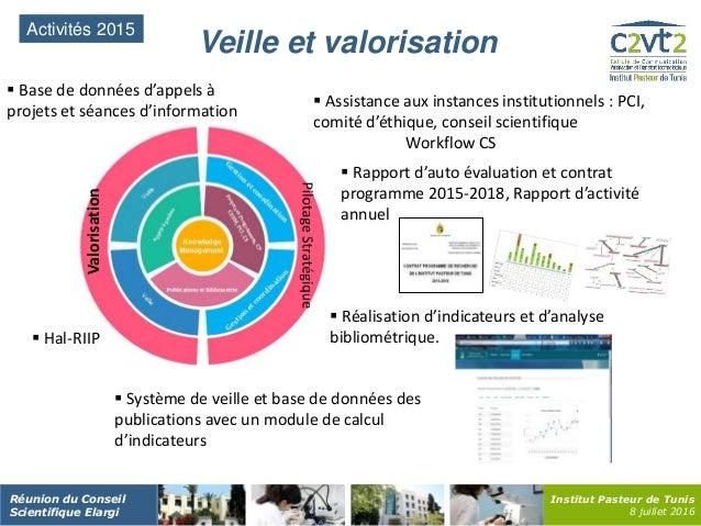 Cellule de communication valorisation et transfert - Office national de publication et de communication ...