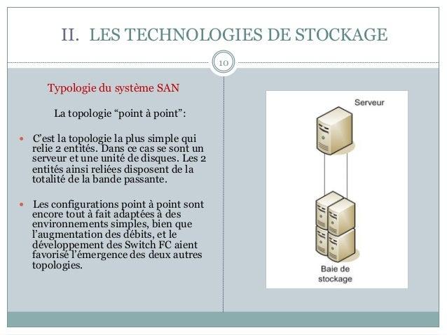 """II. LES TECHNOLOGIES DE STOCKAGE 10 Typologie du système SAN La topologie """"point à point"""": — C'est la topologie la plus..."""