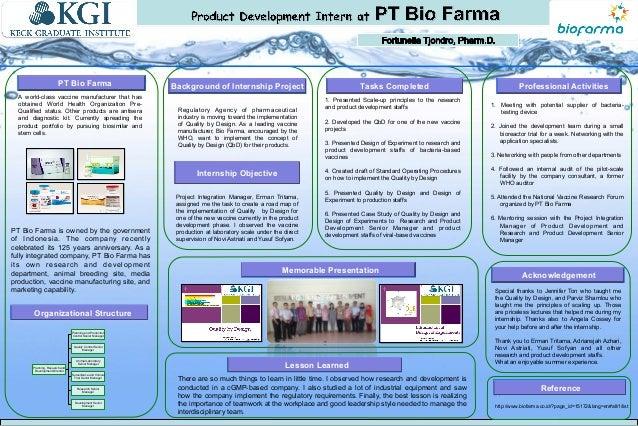 internship poster, Presentation templates